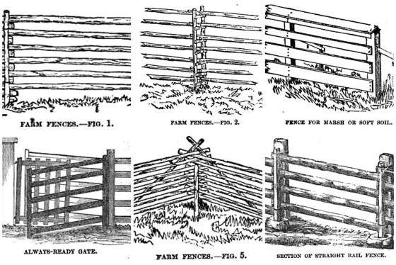 fence collage from F M Lupton's encyclopedia