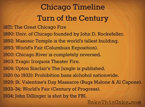 Chicago Timeline Card Turn of the Century by bake this cake